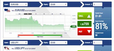 Binary option guide for beginners script most reliable 60!