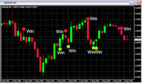 How to profit from range binary options trading guide