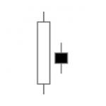 Complex candlestick formations - Bearish Harami