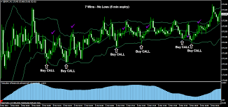 Polsk valuta forex