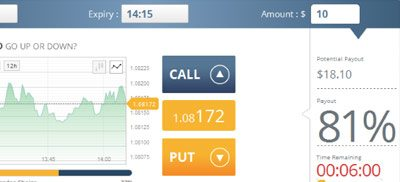 TR Binary Options features