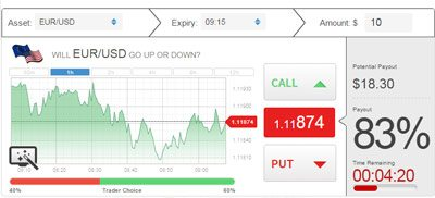 Binary options low minimum investment