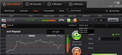 Binary options systems and strategies are what we are all about