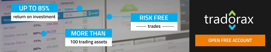 Best brokers for trading commodities