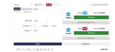 Trading plan insider trading template