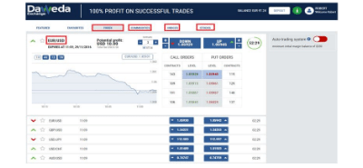 Daweda Exchange - Trading Software Features Review