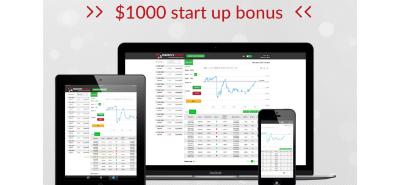 Markets com Review to Read Before You Trade | ForexBinary101.com